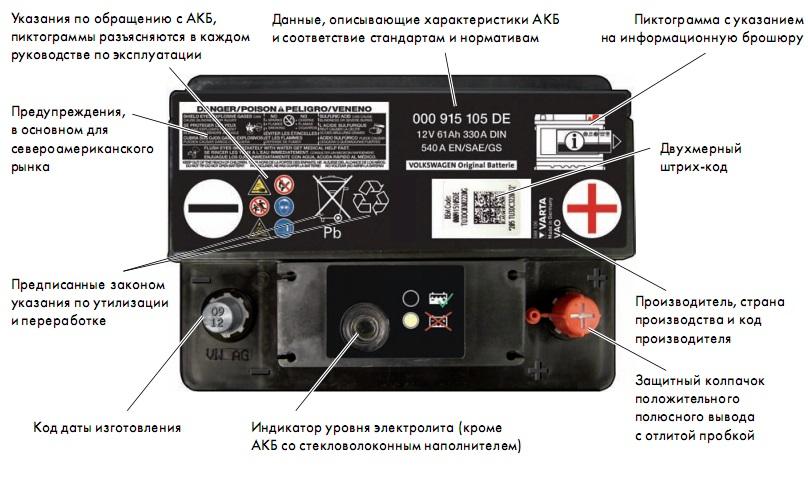 описание маркировок аккумулятора