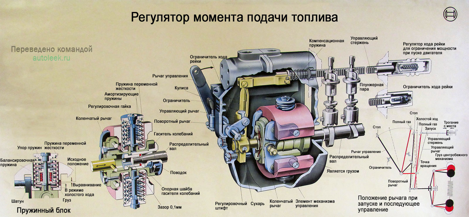 схема регулятора подачи топлива