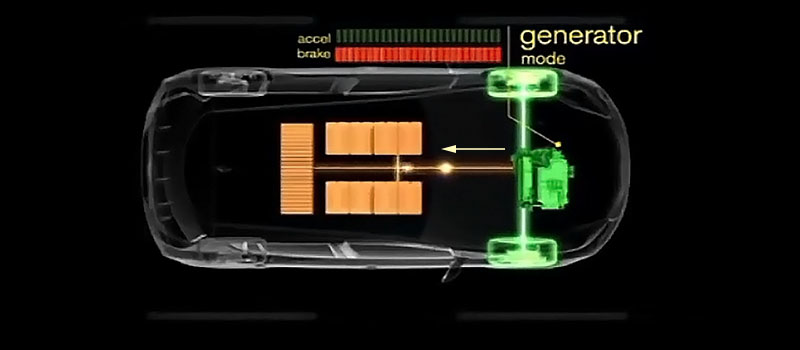 режим генератора в электромобиле