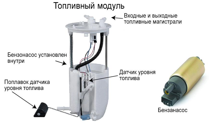 топливный модуль