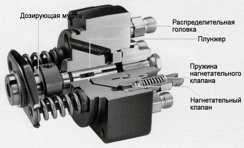 блок высокого давления в разрезе