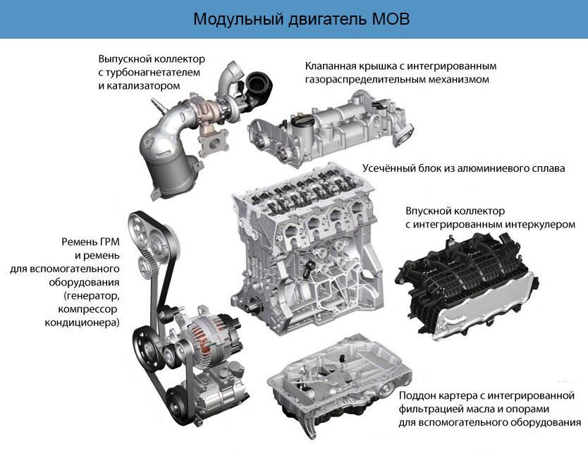 модульный двигатель
