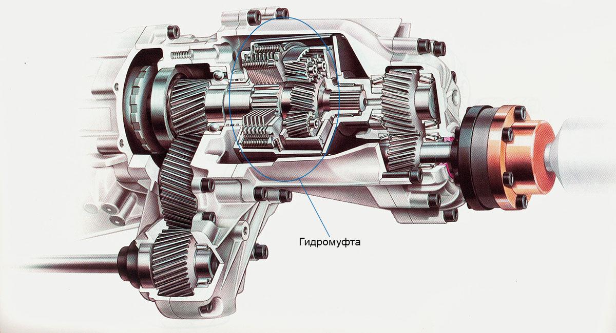 планетарная гидромуфта Audi V8