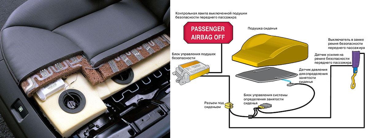 схема датчика наличия пассажира