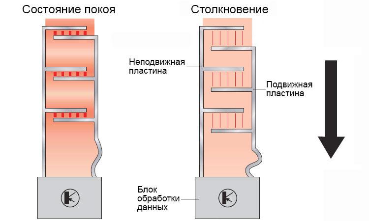 датчик конденсаторного типа