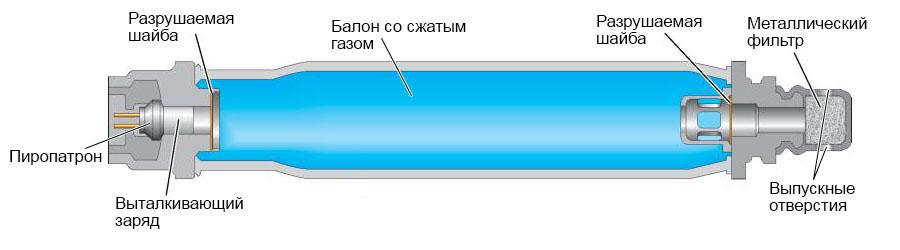 гибридный газогенератор газовый