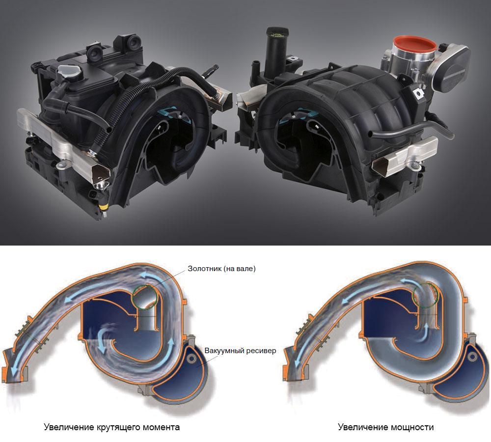 коллектор двигателя