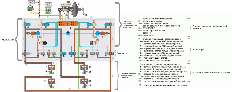 схема системы esp