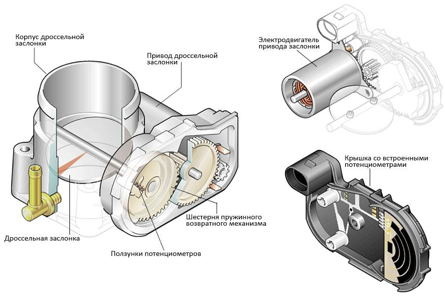 устройство электронной дроссельной заслонки