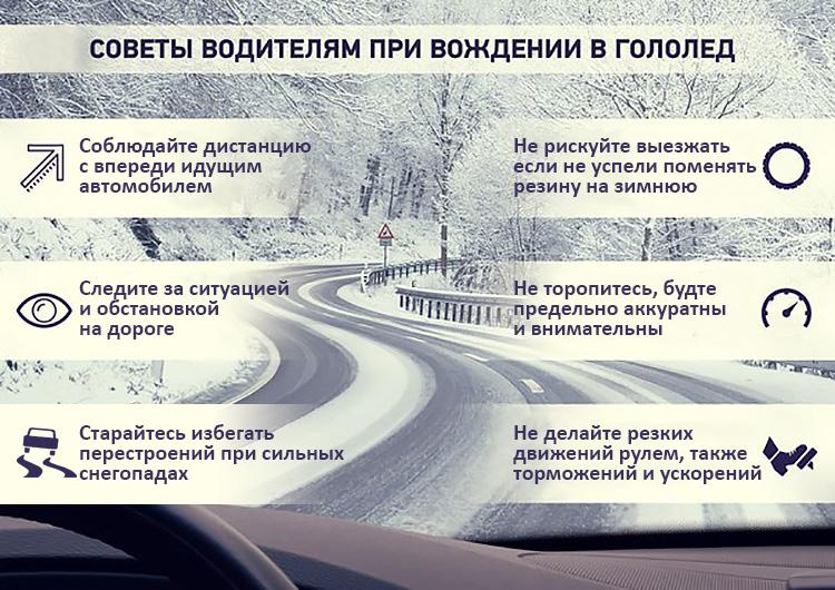 инфографика вождение в гололед