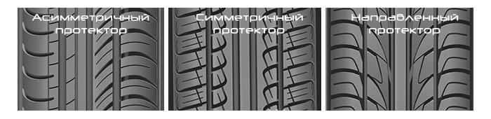рисунок протектора шин