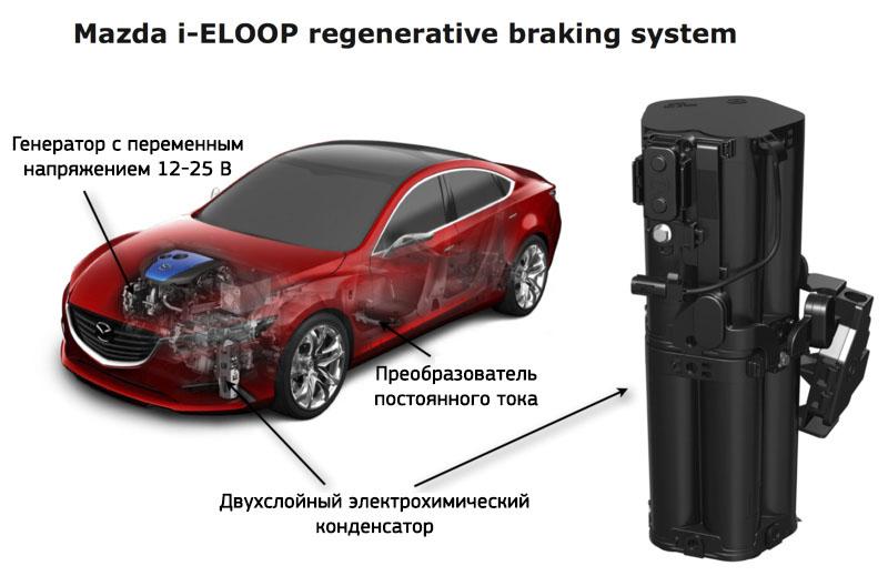 система i-eloop