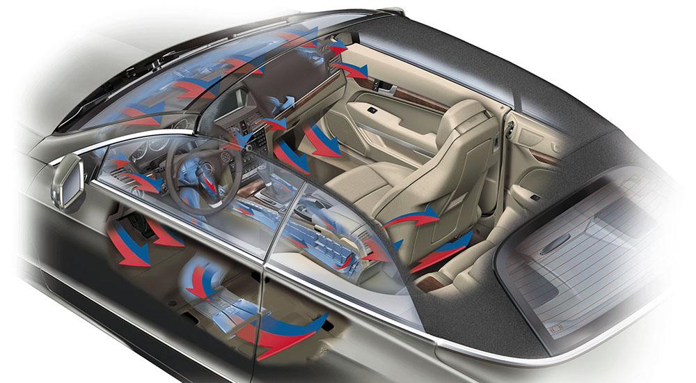 климат-контроль автомобиля