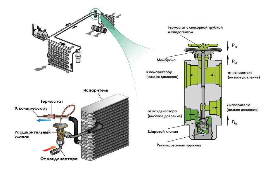 терморегулирующий клапан