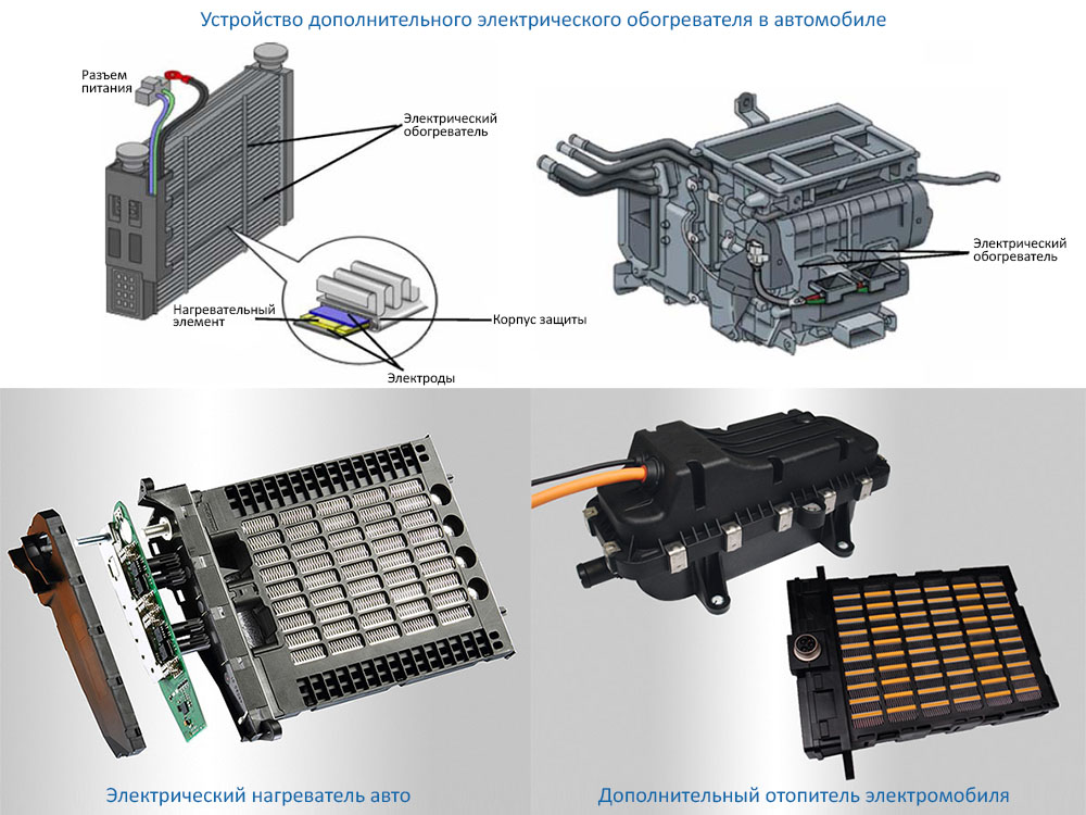 устройство электрического нагревателя в автомобильном отопителе
