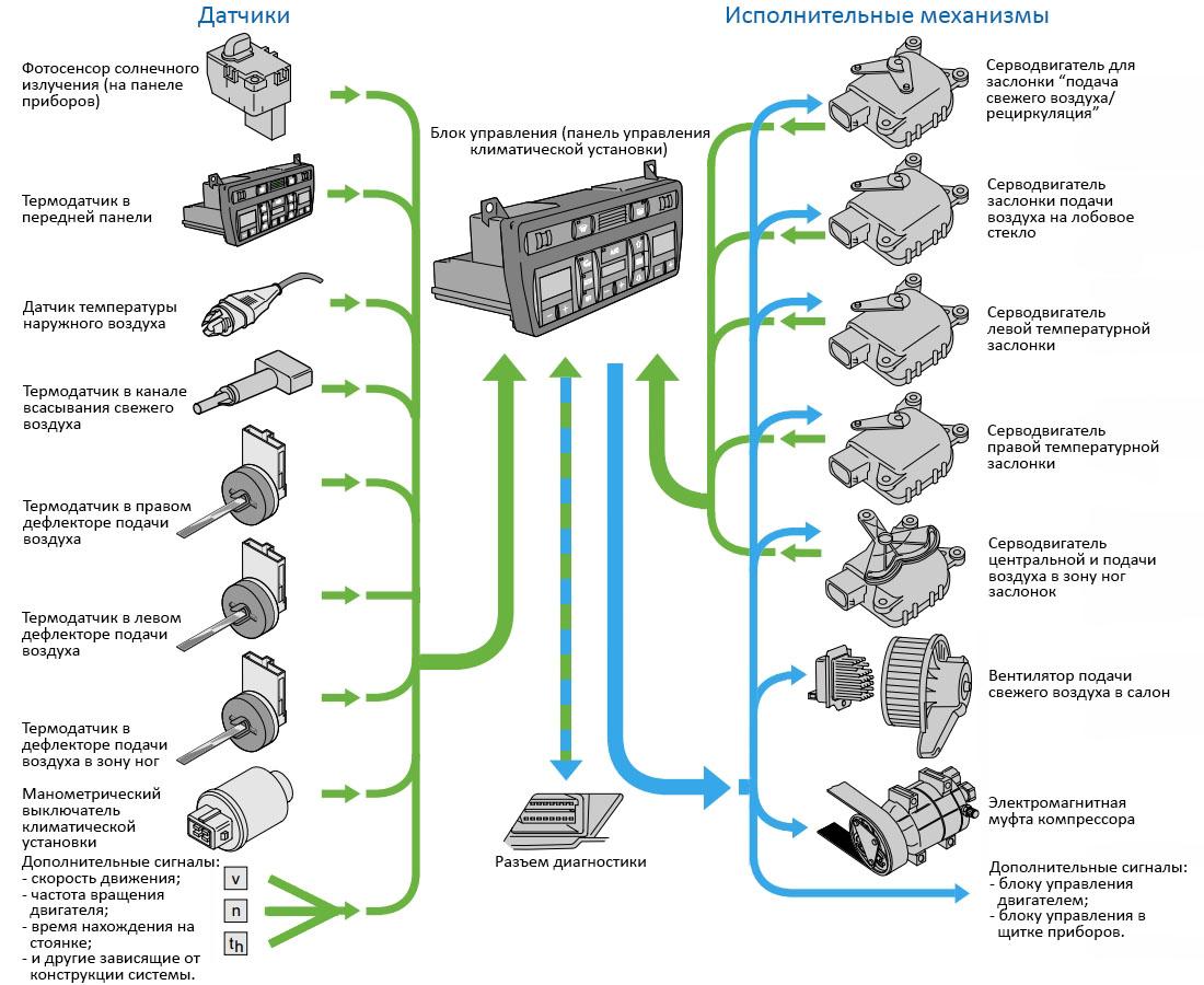 схема системы климат контроля