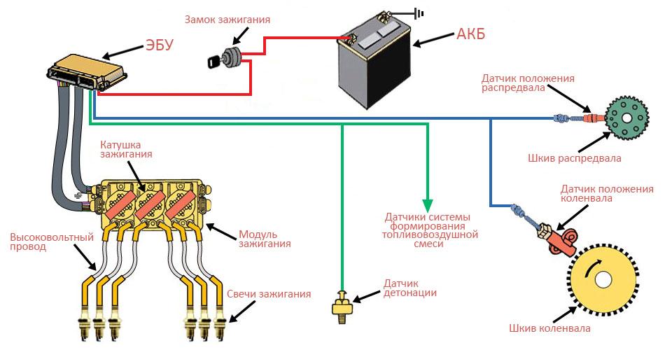 схема электронного зажигания